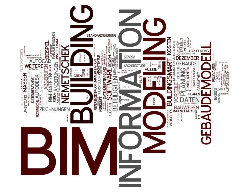 BIM verwandte Konzepte isoliert auf weiem Hintergrund